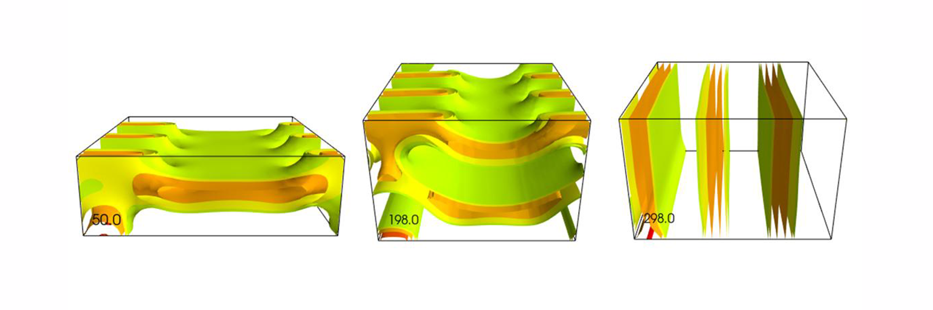 model for polymer thin-film self-assembly