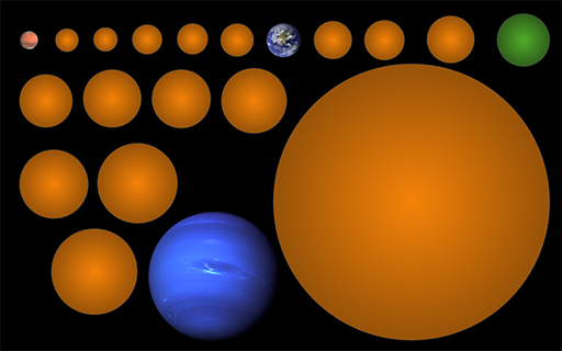 Sizes of the 17 new planet candidates, compared to Mars, Earth, and Neptune. The planet in green is KIC-7340288 b, a rare rocky planet in the Habitable Zone. Credit: Michelle Kunimoto